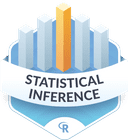 Illustration of the Statistical Inference badge