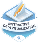Illustration of the Interactive Data Visualization badge